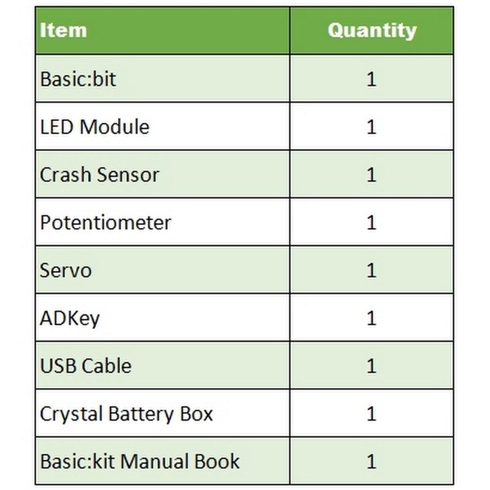 Elecfreaks Basic Kit 2(行貨1年保養)