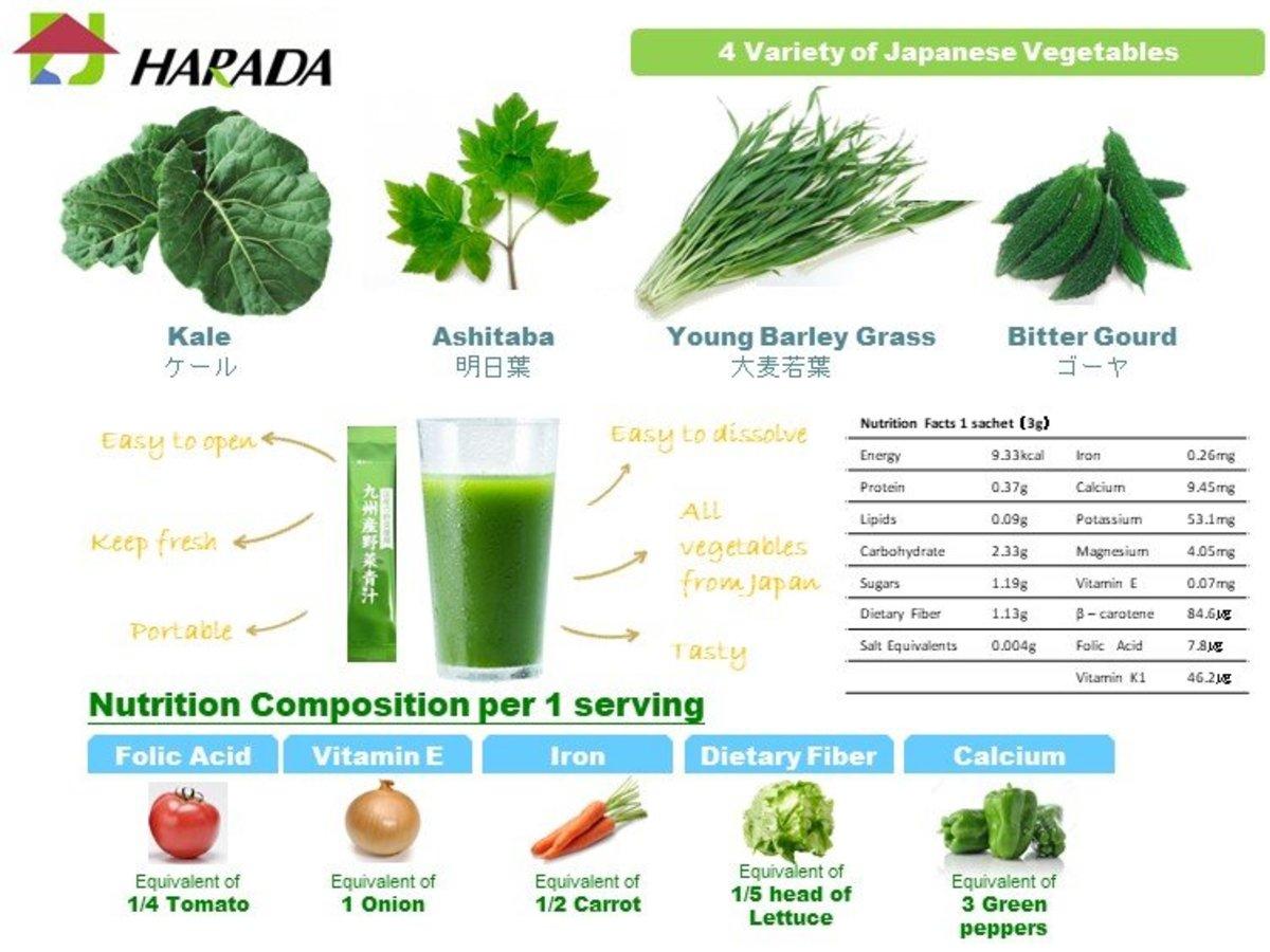 HARADA TEA – 日本原田青汁 (大麥若葉 , 羽衣甘藍 , 明日葉, 苦瓜)2