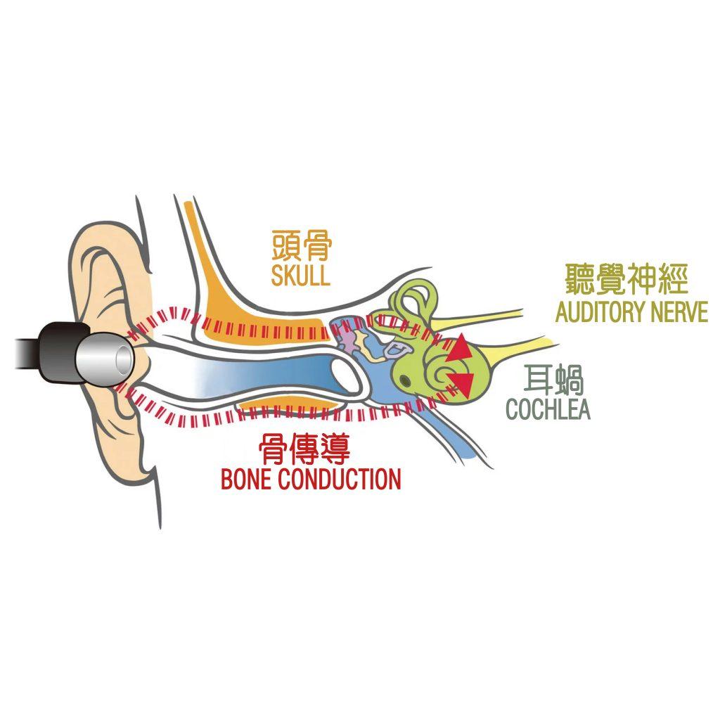 IBUKI-Hearing-Aid-1-1024×1024