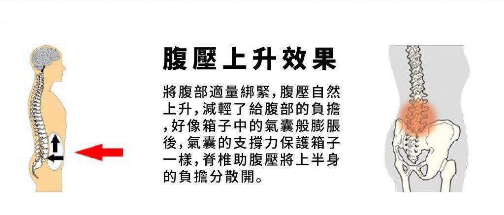 腰椎醫學保健腰封WIDE-9a-1024×437